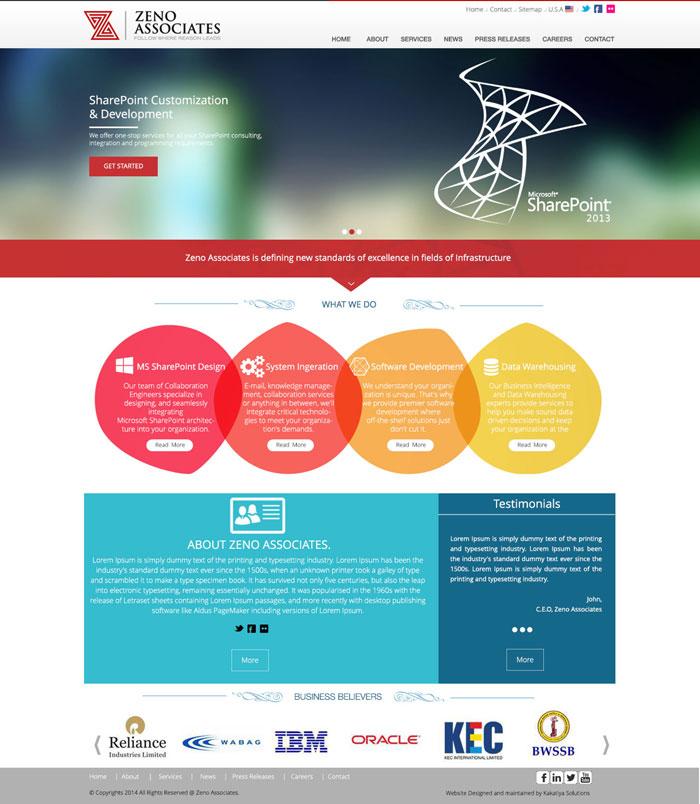 Web Designing Companies In Karimnagar